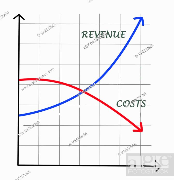 Stock Photo: Costs and revenue.