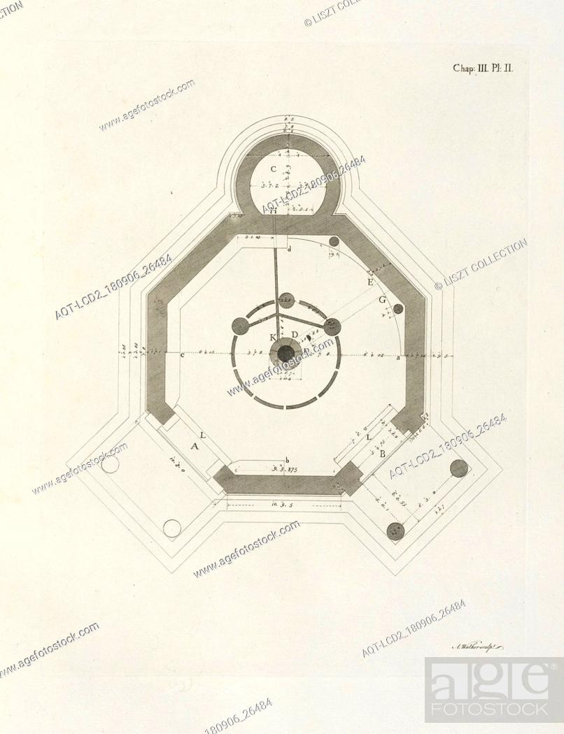 The Plan Of Tower Winds