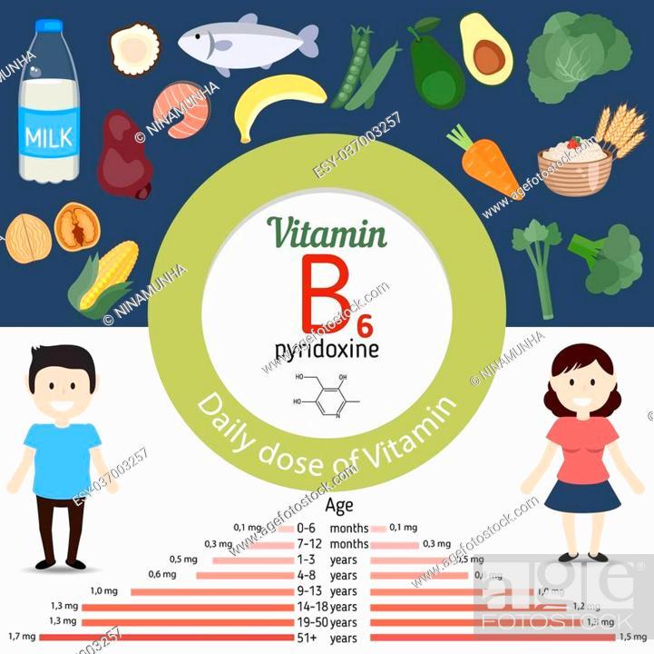 Vitamin B6 or Pyridoxine and vector set of vitamin B6 rich