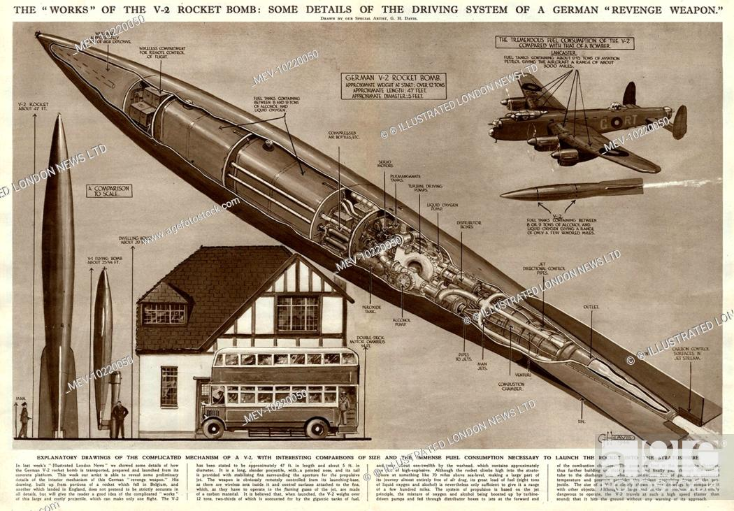 Details Of The German V2 Rocket Bomb  Comparing Its Size