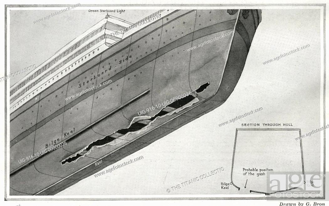 Titanic Hitting Iceberg. RMS Titanic Hitting Iceberg. Illustration showing the probable damage ...
