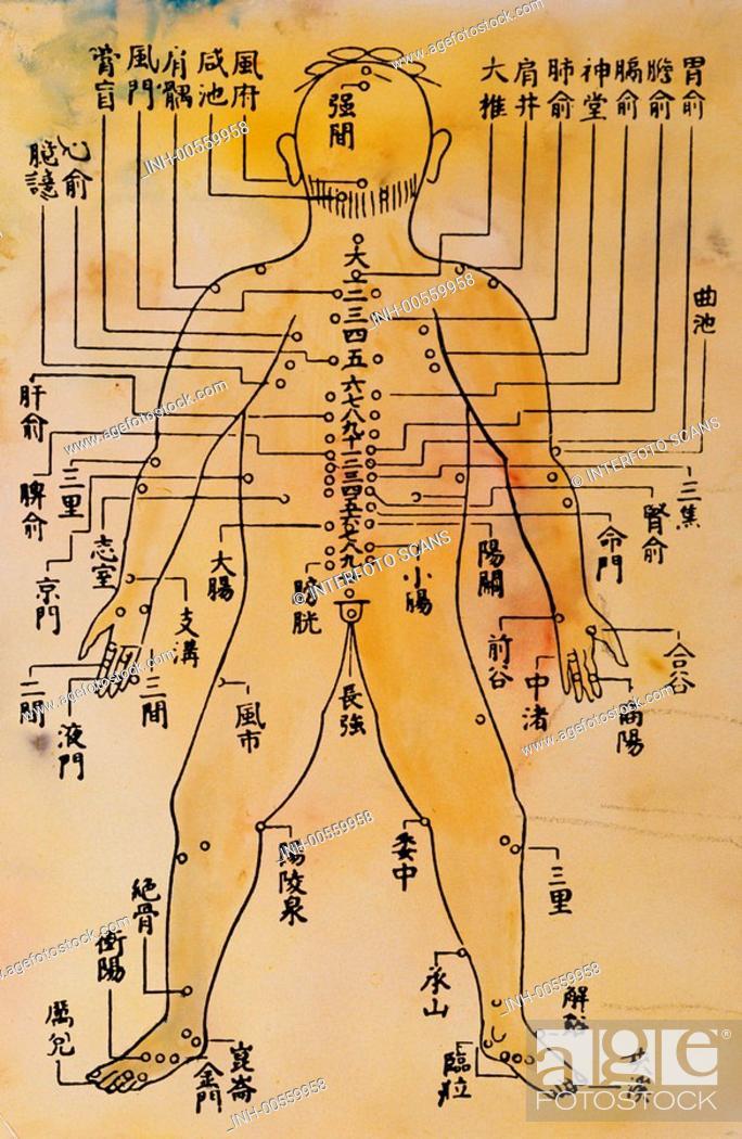Medizin, Heilkunst, Heilkunde, Heilung, Krankheit, Krankheiten ...