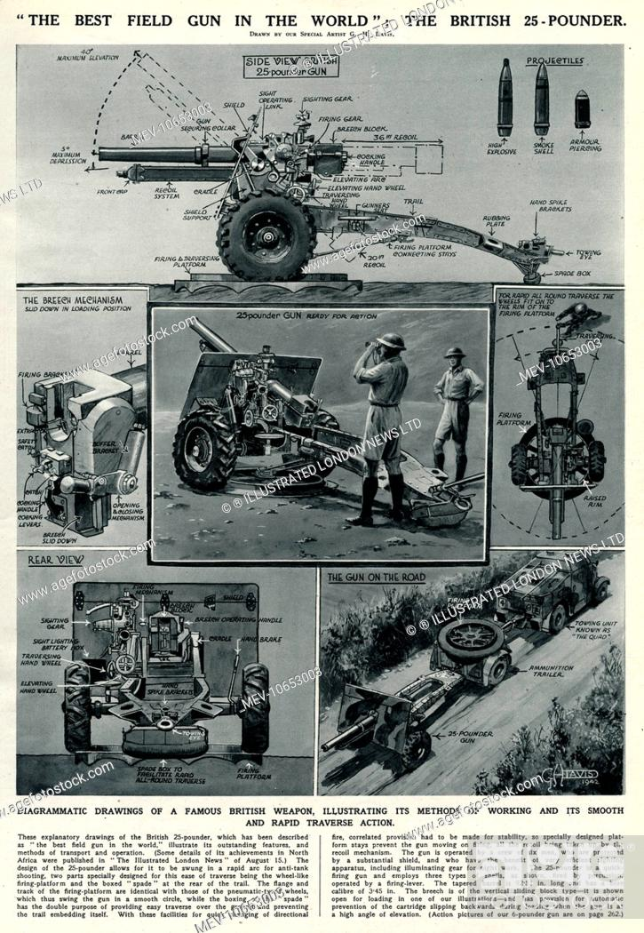 Considered at the time to be the best field gun in the world