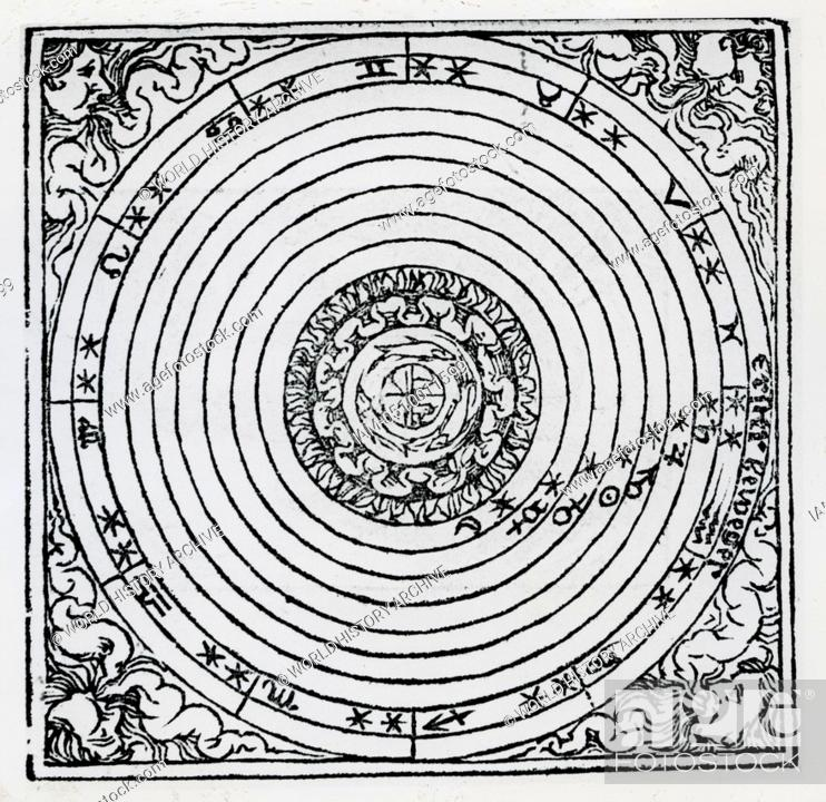 Stock Photo: Geocentric system of the universe showing the Earth surrounded by Aristotle's four elements, Earth, Air, Fire and Water. Woodcut, 1539.