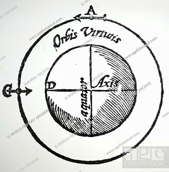 stock photo - illustration showing gilbert's diagram to show that the  centre of the magnetic forces in the earth is the centre of the earth