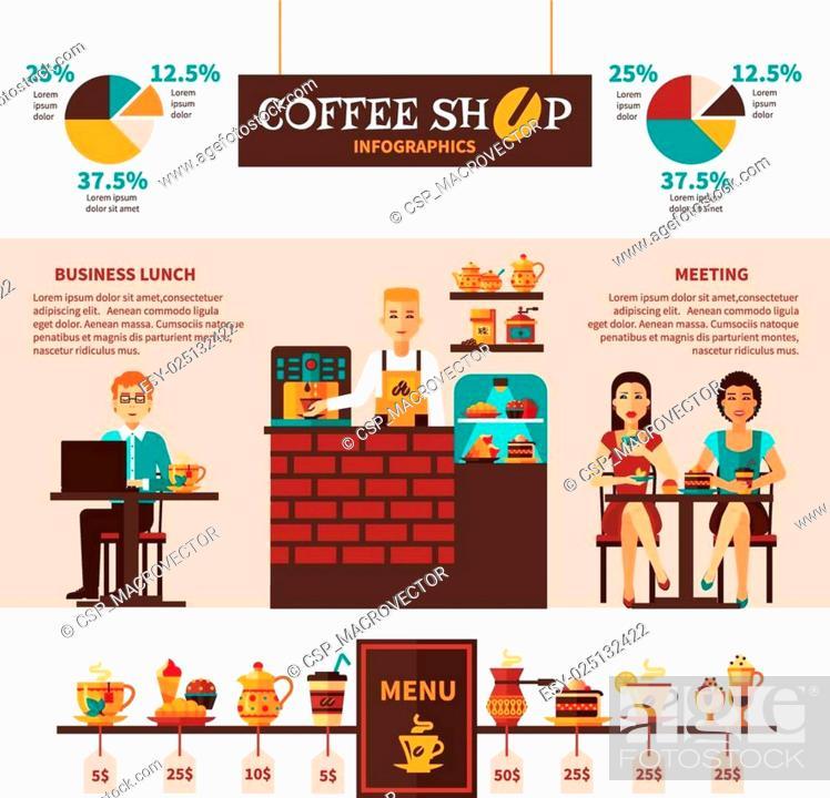 Stock Vector: Coffee Shop Menu Infographic Banner.