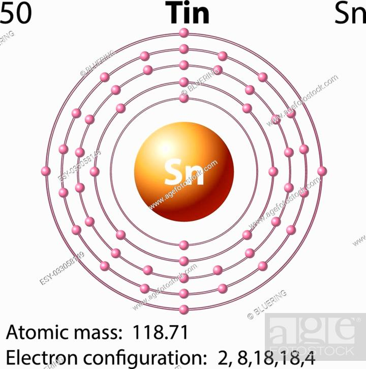 stock vector - symbol and electron diagram for tin illustration