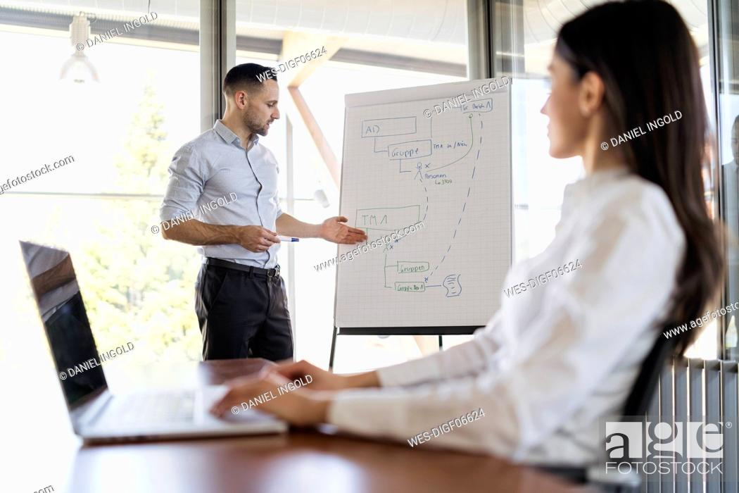 Stock Photo: Businesswoman with laptop and businessman at flip chart working in office.