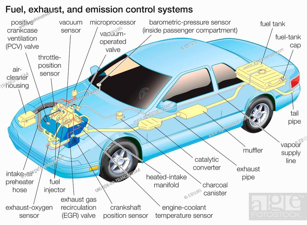 diagram illustrating the interconnected fuel, exhaust, and emissionstock photo diagram illustrating the interconnected fuel, exhaust, and emission control systems of an automobile
