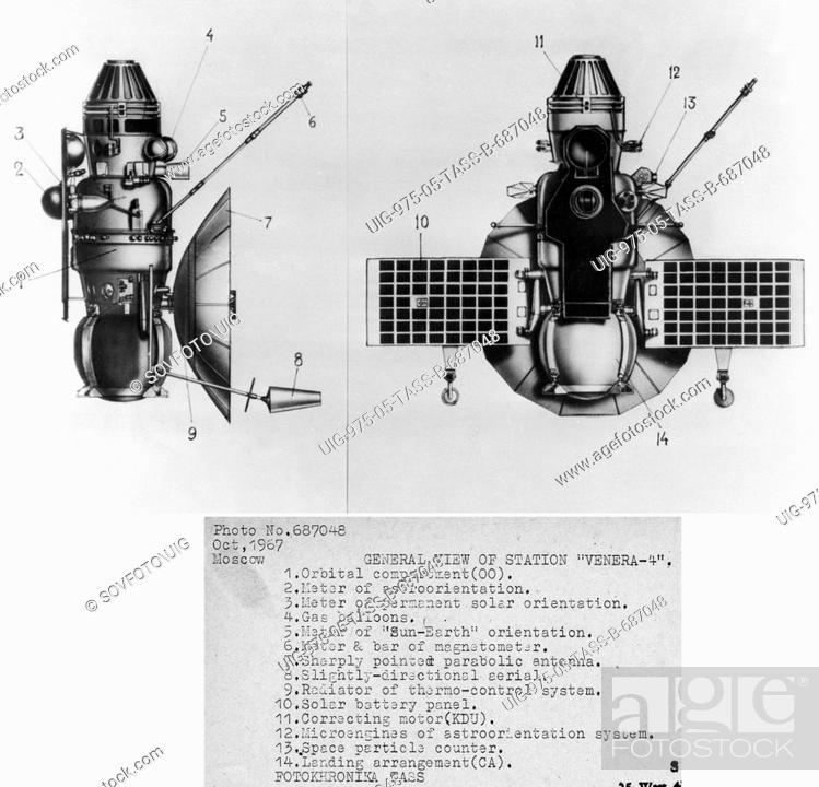 Brilliant Diagram Of Soviet Space Probe Venera 4 1967 Stock Photo Picture Wiring Digital Resources Spoatbouhousnl