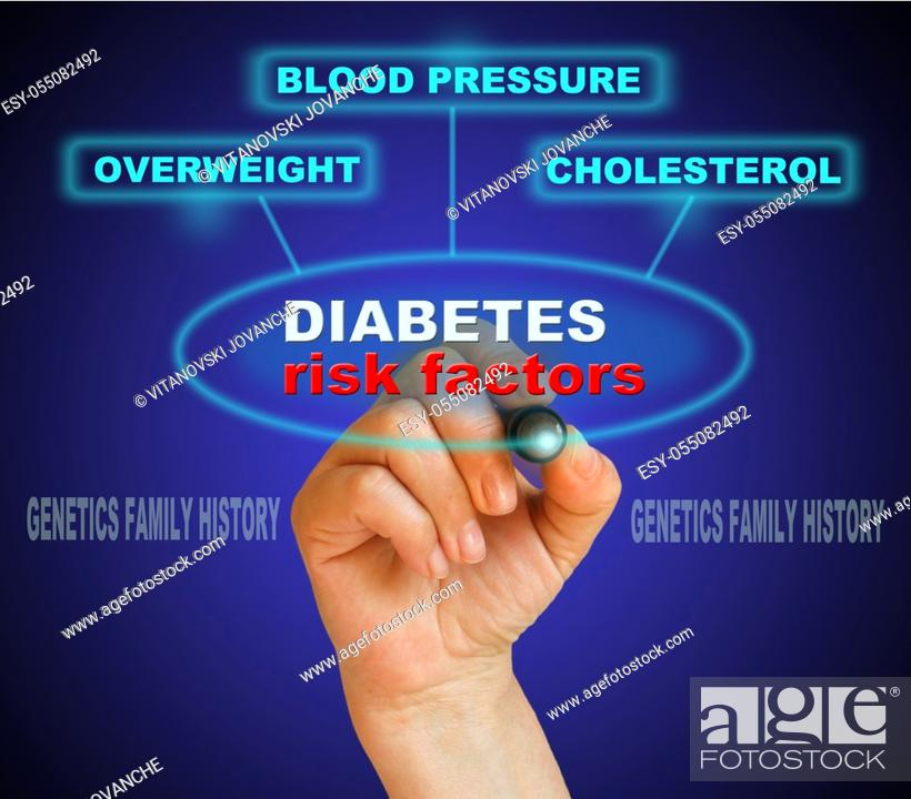 Stock Photo: writing word diabetes risk factors with marker on gradient background made in 2d software.