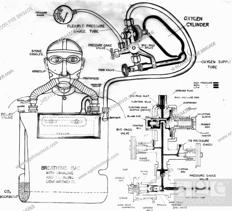 Exploded Diagram Of The Mark Iv Proto Oxygen Breathing Apparatus