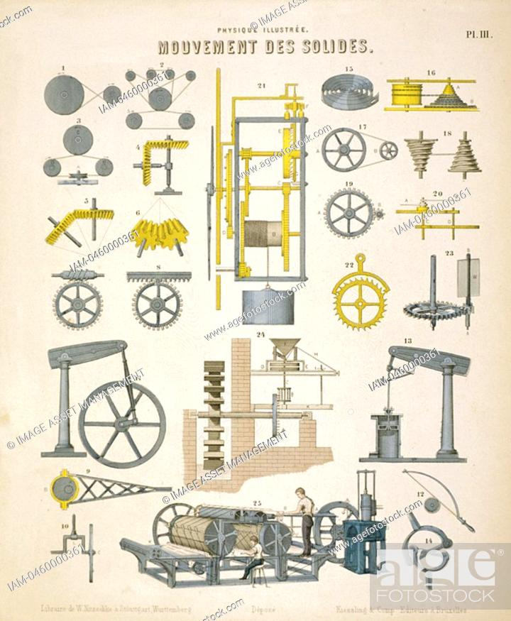 Stock Photo: Movement of solids: educational plate published Wurtemberg c 1850  Gears, Escapement, Governor, Parallel motion, Reciprocating to rotative motion, Eccentric.