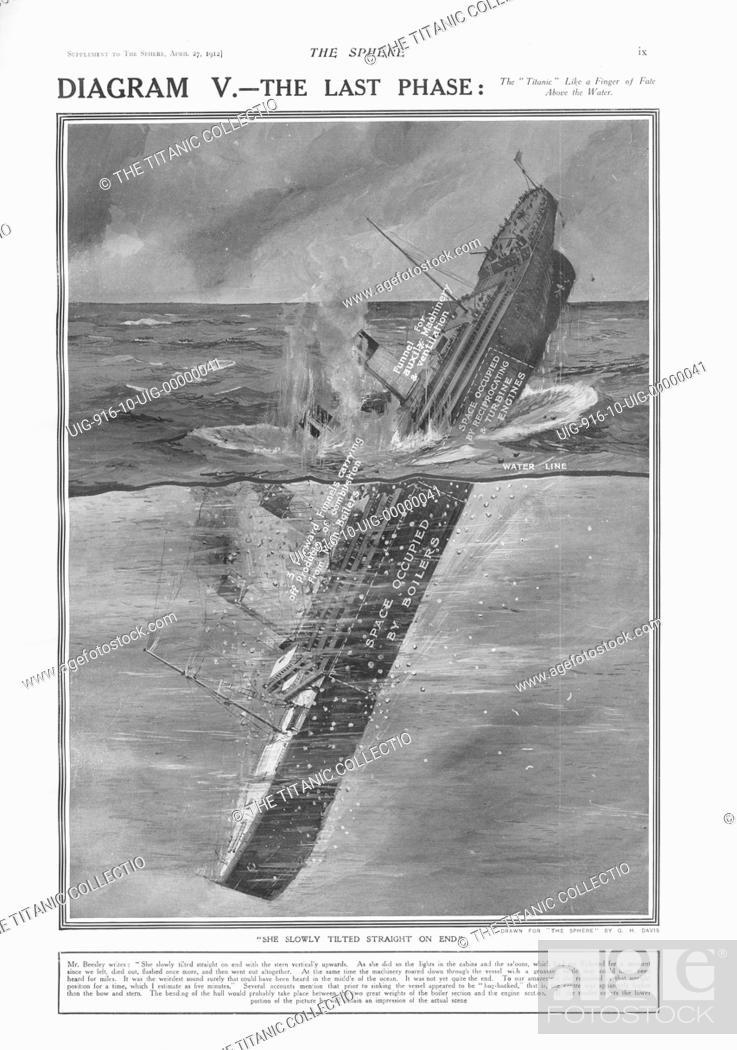 Illustration Titanic Sinking Rms Titanic Sinking Illustration