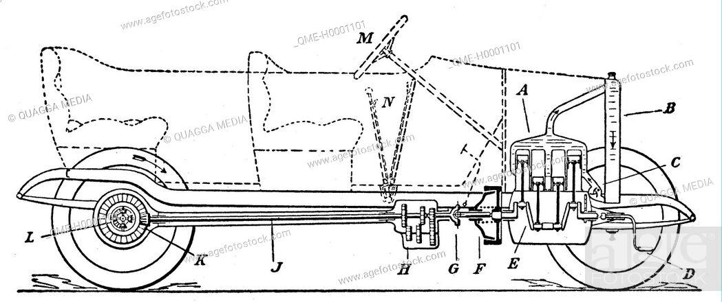 Stock Photo: Automobile: Longitudinal Section.